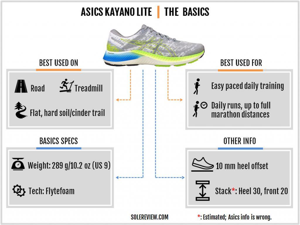 The basic specs of the Asics Kayano Lite