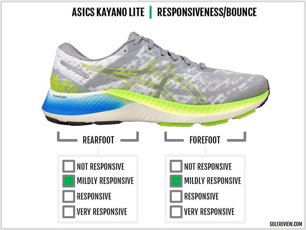 Responsiveness of the Asics Kayano Lite
