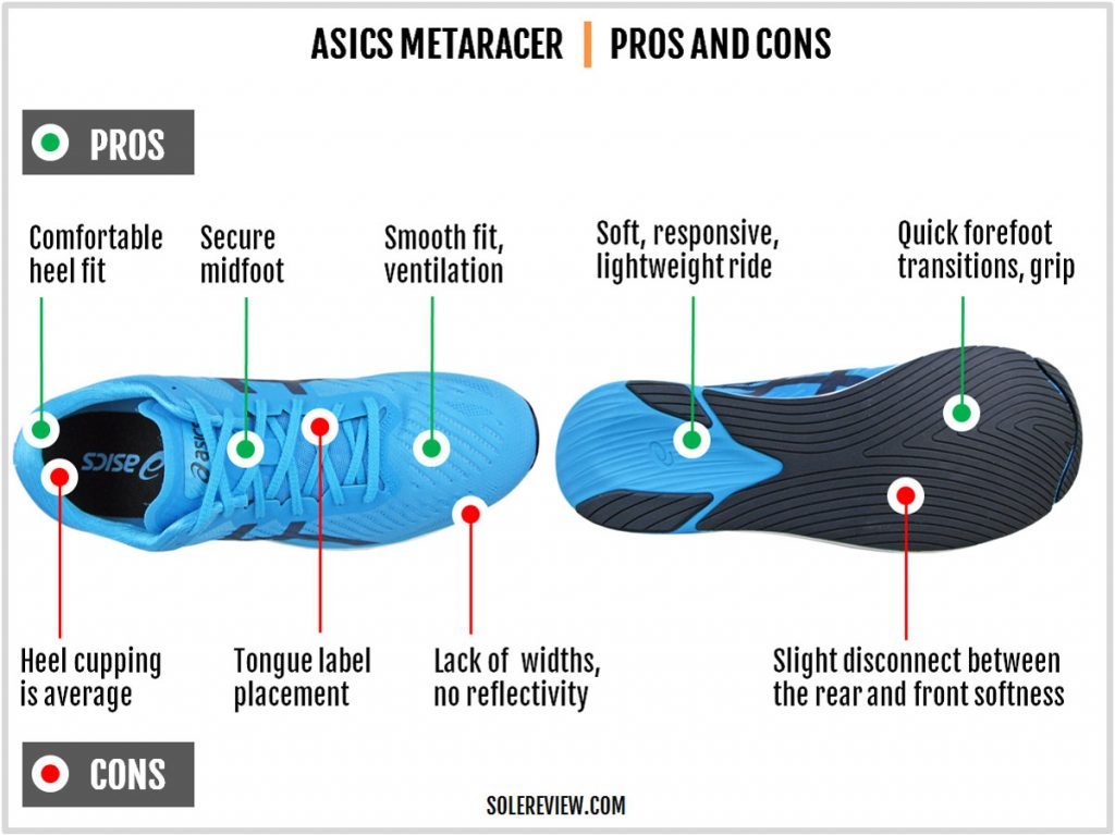 Pros and cons of the Asics Metaracer