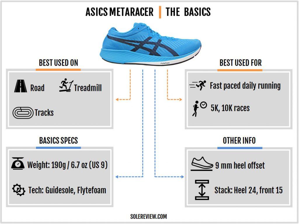 The basic specs of the Asics Metaracer
