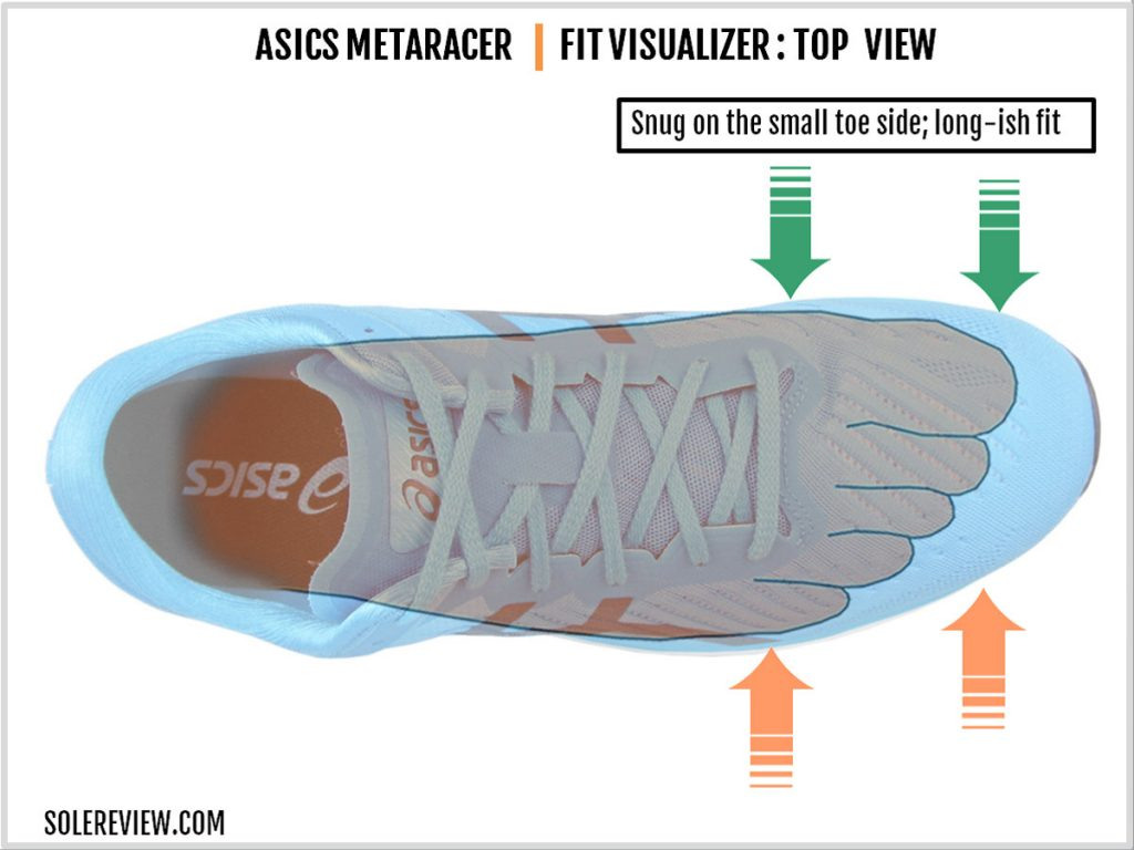 The upper fit of the Asics Metaracer