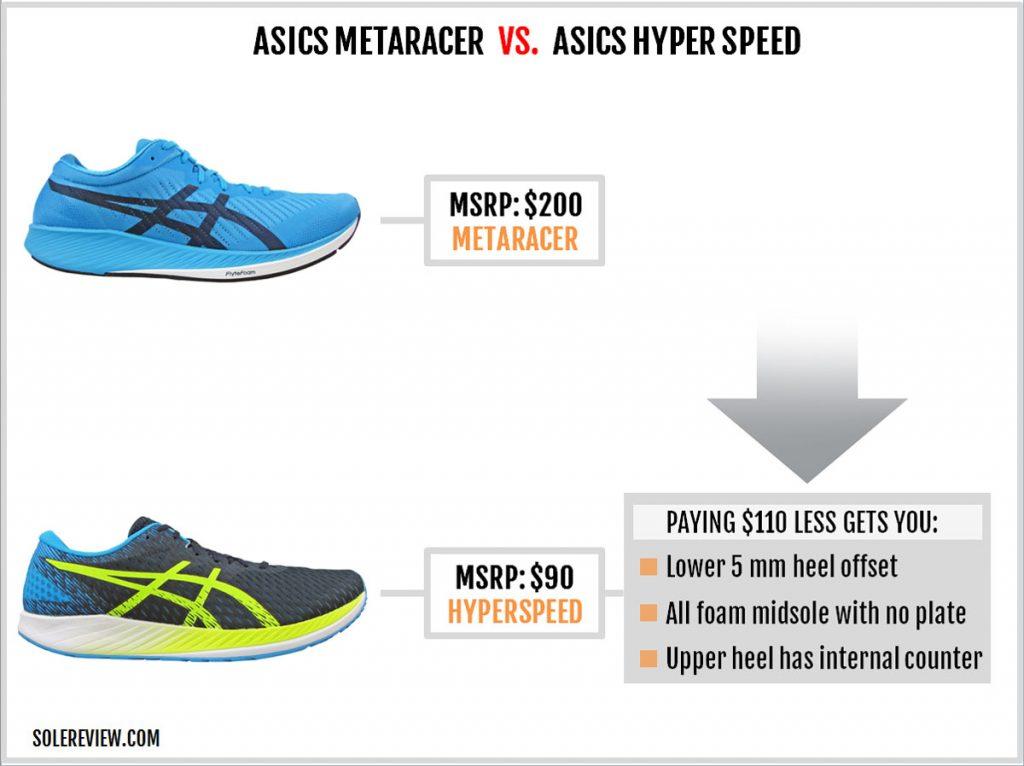 Asics Metaracer vs. Asics Hyper Speed