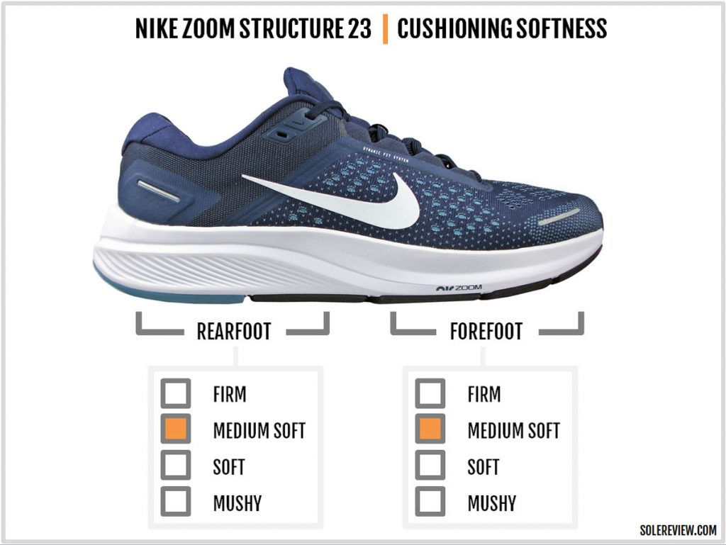 Cushioning softness of the Nike Zoom Structure 23.