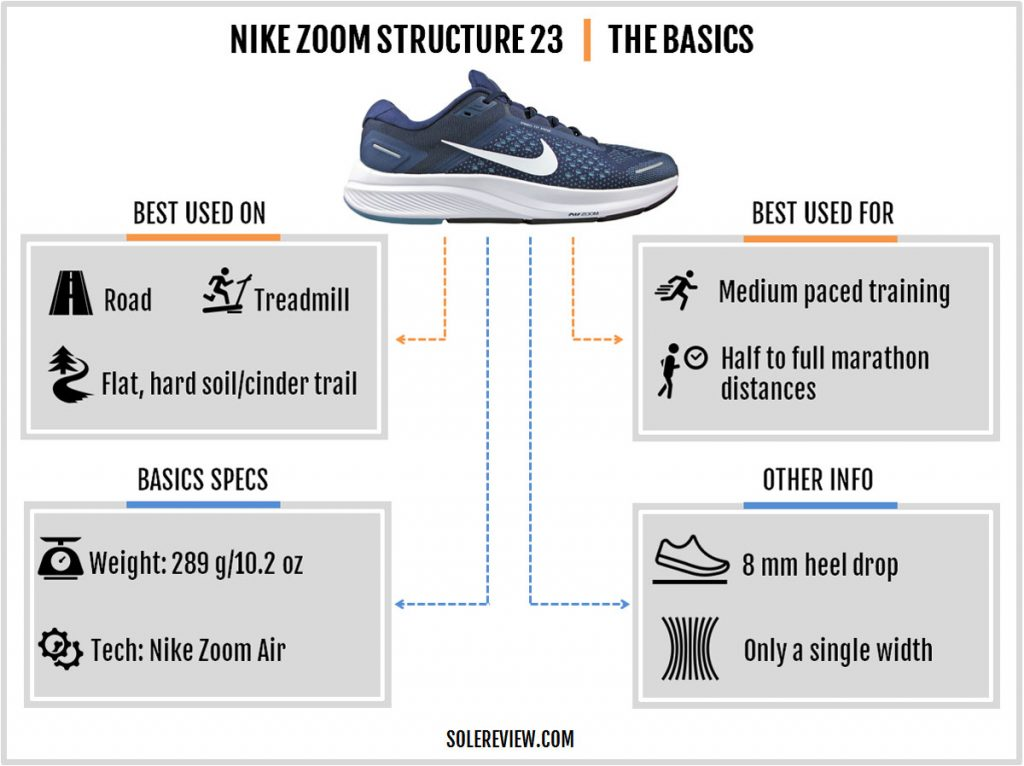The basic information about the Nike Zoom Structure 23.