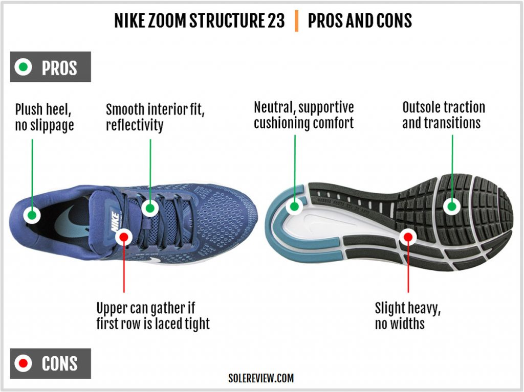 Pros and Cons of the Nike Zoom Structure 23.
