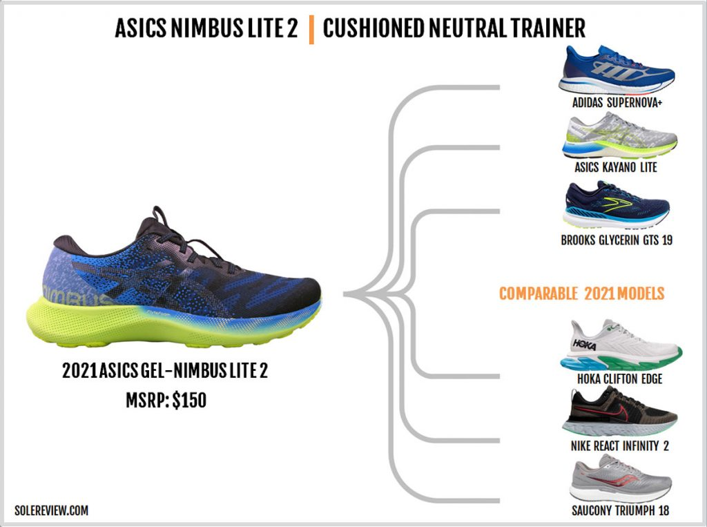 Shoes similar to the Asics Gel Nimbus Lite 2.