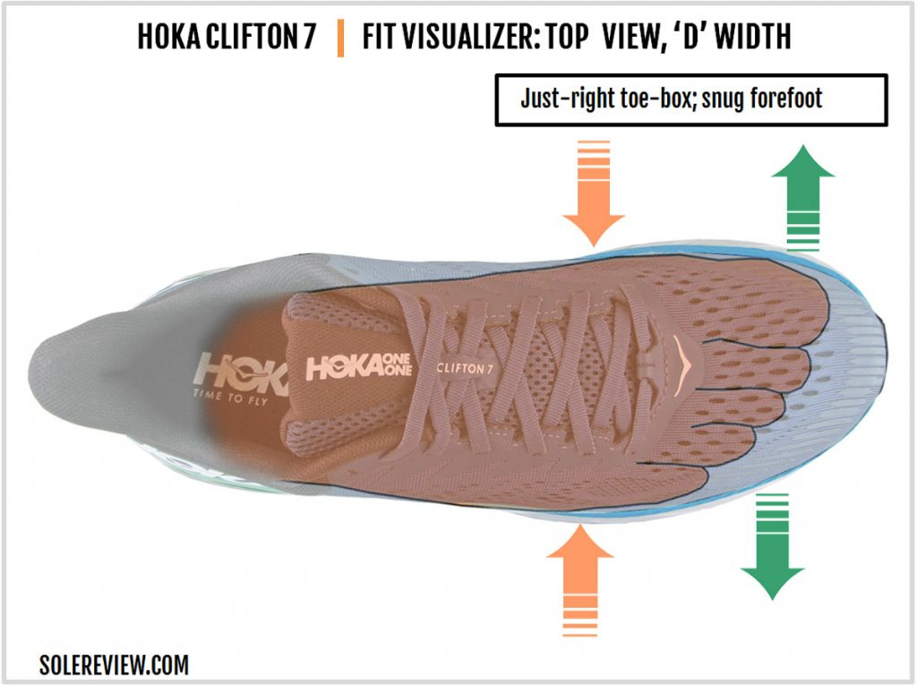 The upper fit of Hoka Clifton 7
