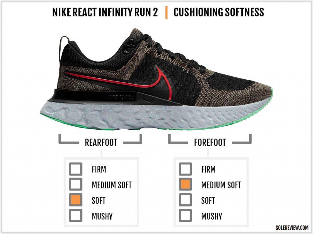 Cushioning softness of the Nike React Infinity Run 2