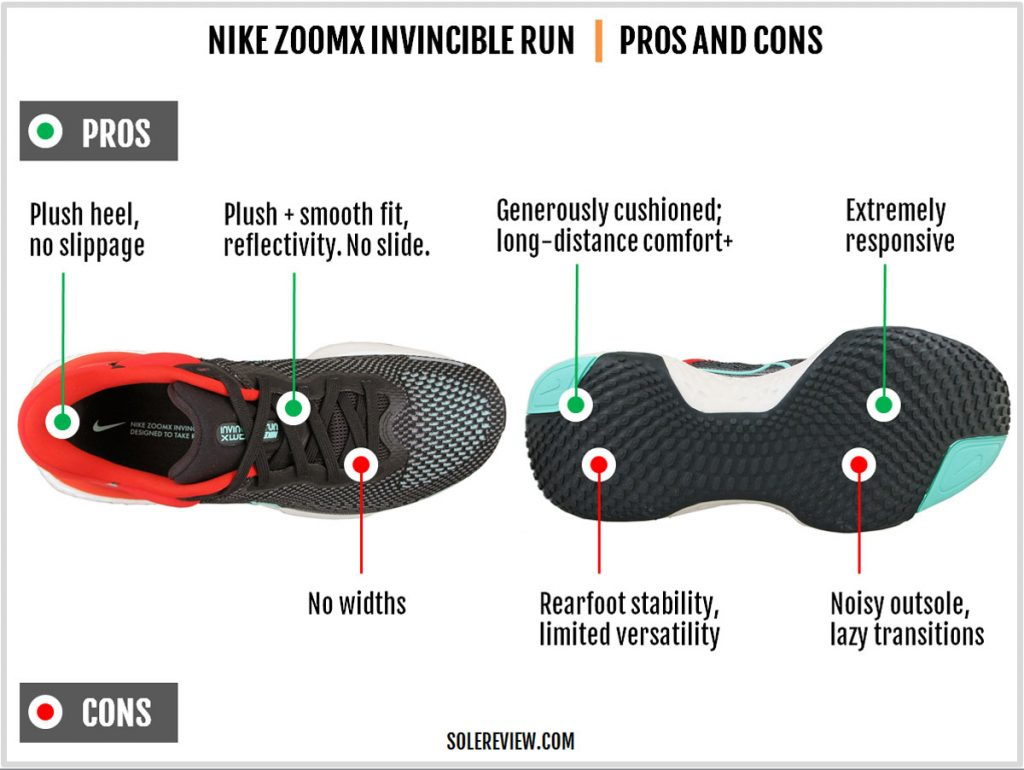 Pros and cons of the Nike ZoomX Invincible Run Flyknit