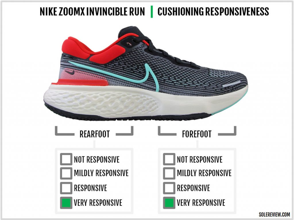 Cushioning responsiveness of the Nike ZoomX Invincible Run Flyknit