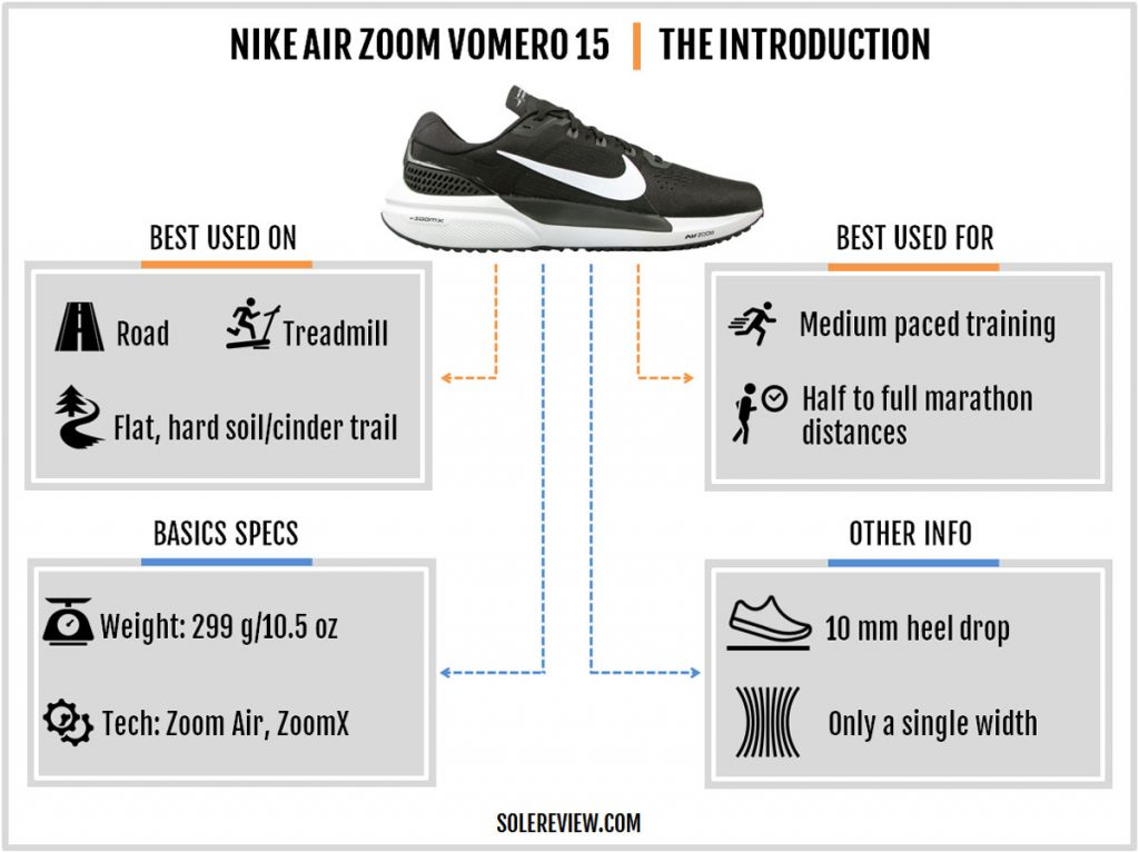 The basics specs of Nike Air Zoom Vomero 15