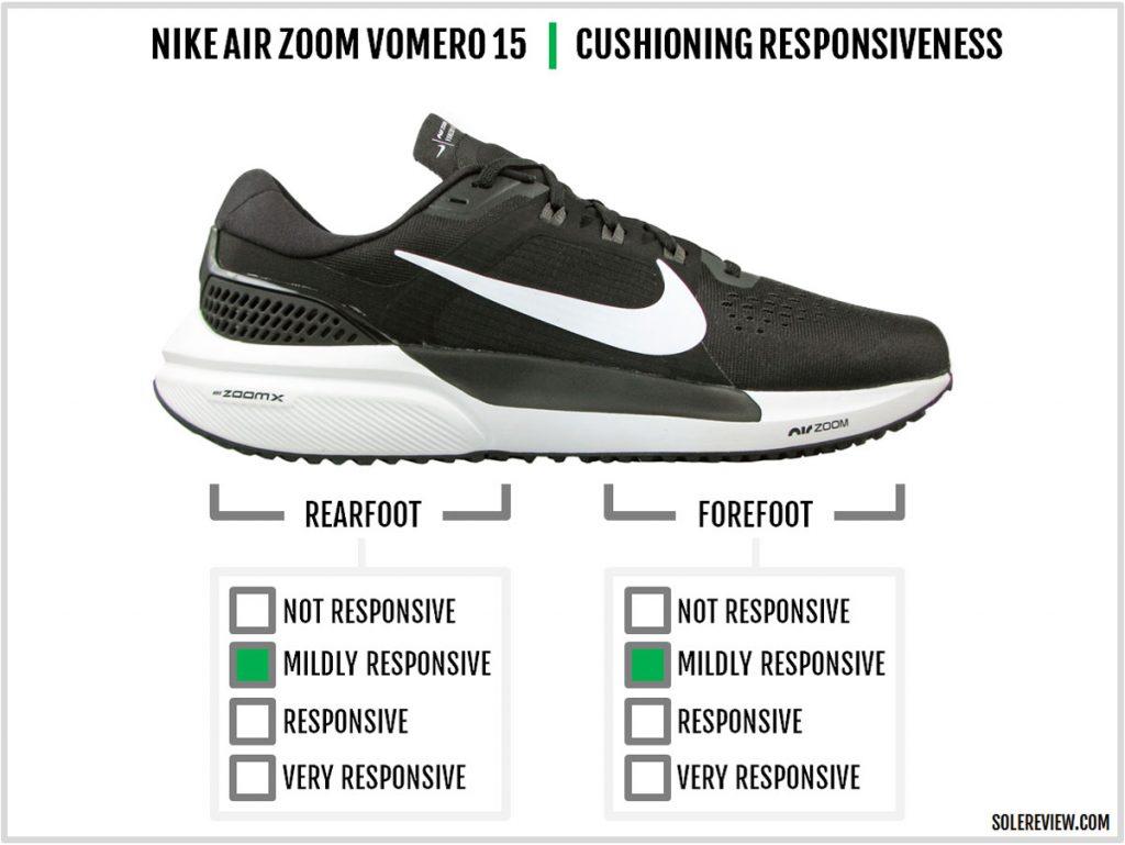 Cushioning responsiveness of Nike Air Zoom Vomero 15