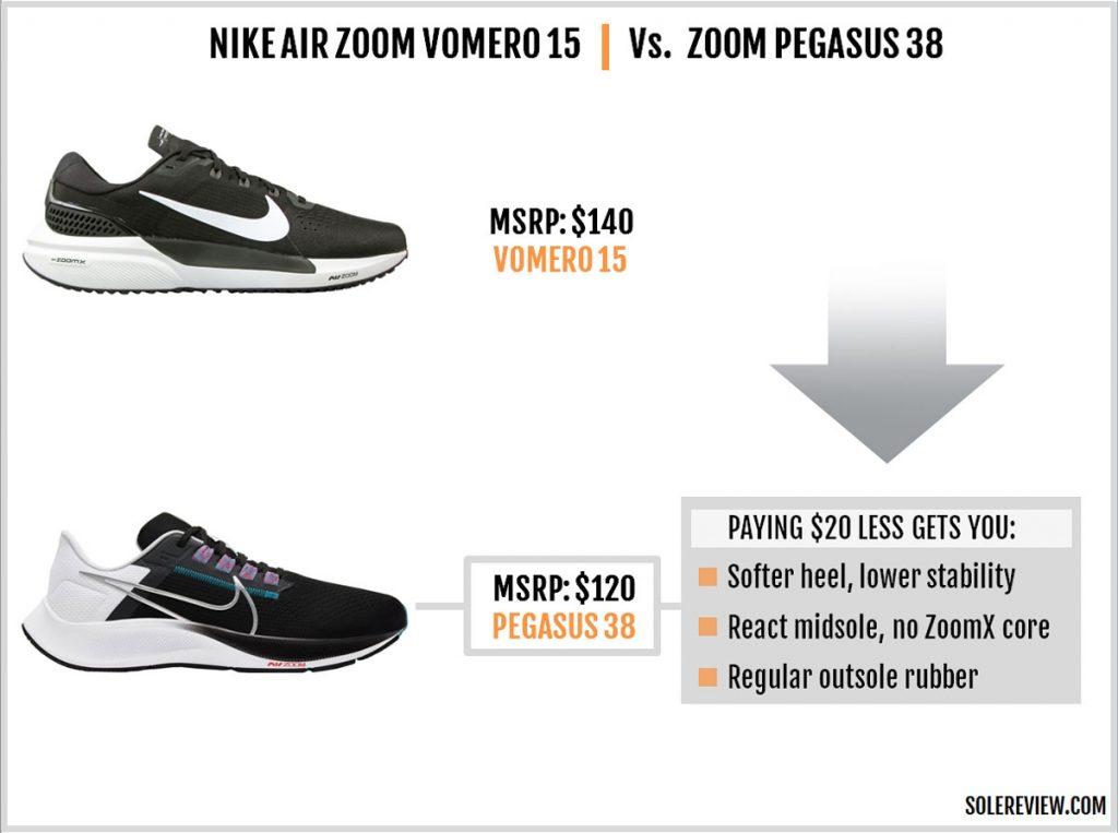 Nike Air Zoom Vomero 15 vs. Pegasus 38