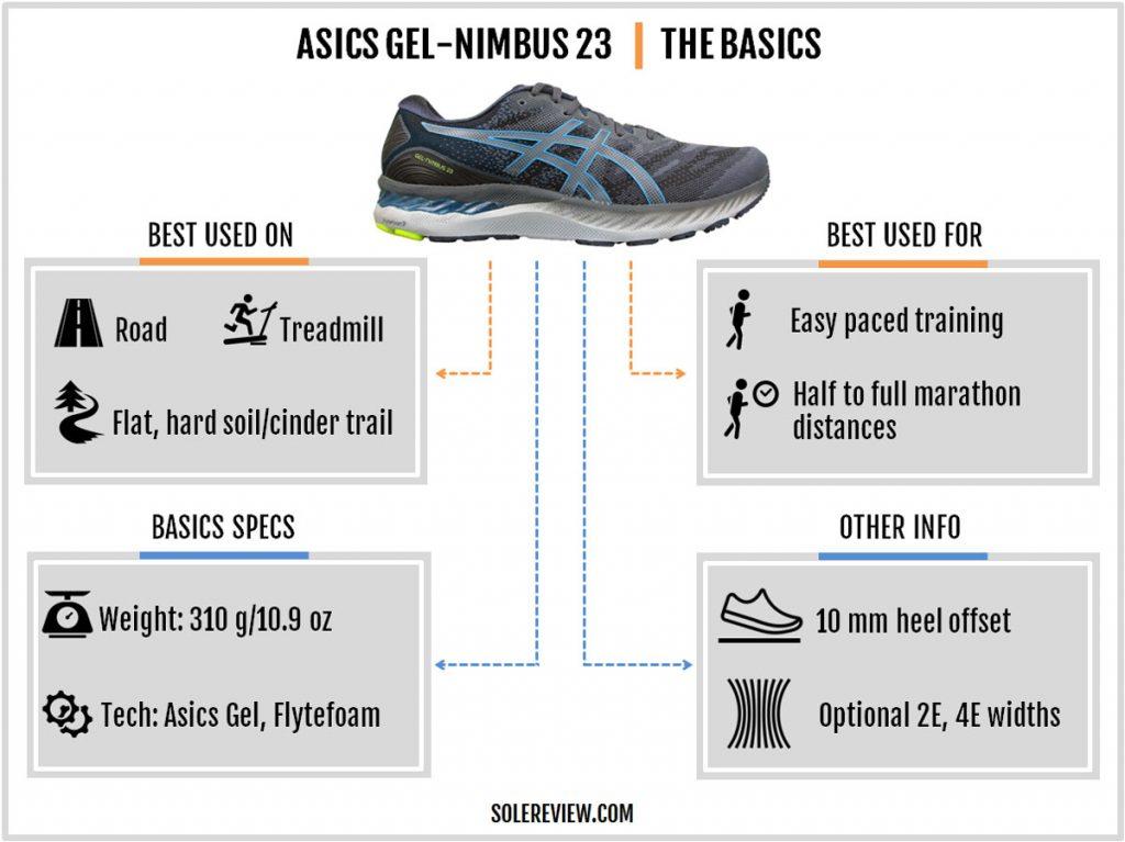 The basics of the Gel Nimbus 23