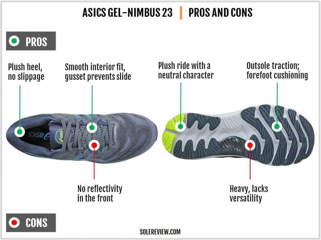 The pros and cons of the Gel Nimbus 23
