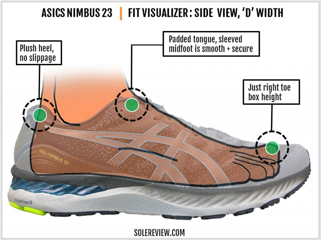 The upper fit of the Gel Nimbus 23