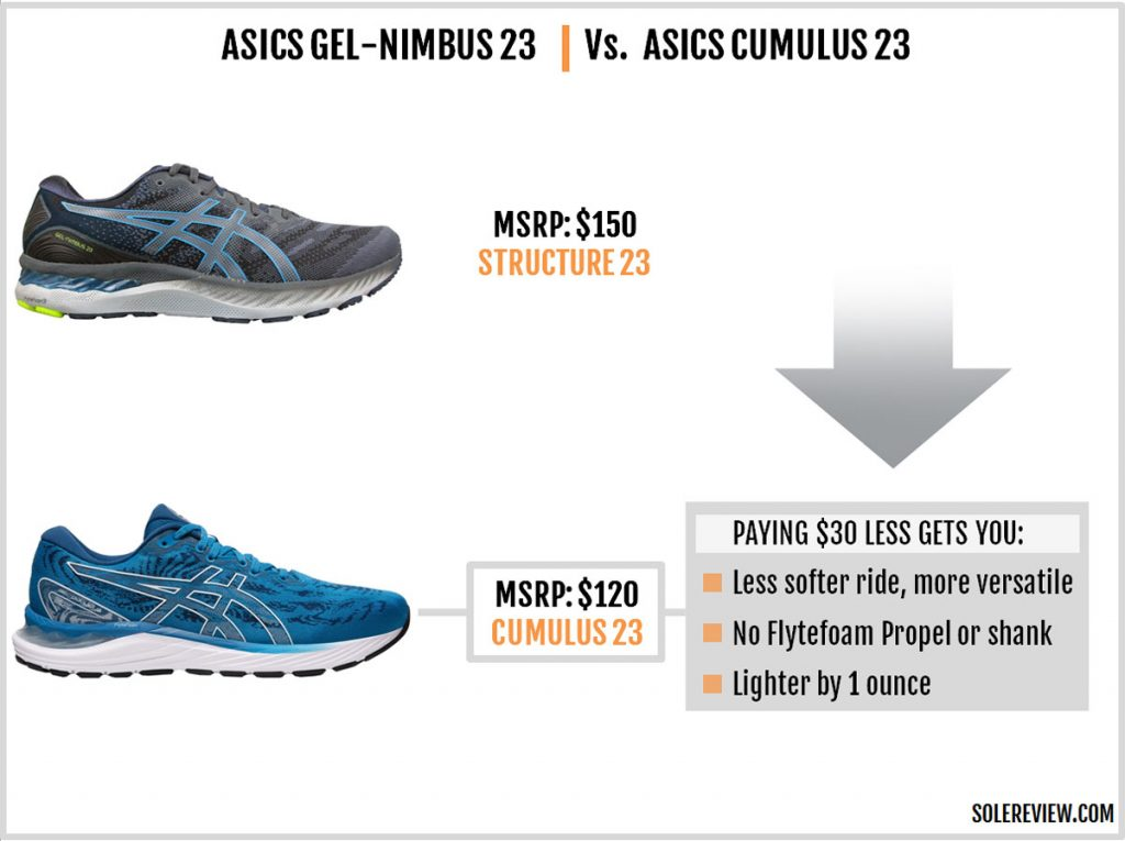 The Asics Nimbus 23 versus Cumulus 23