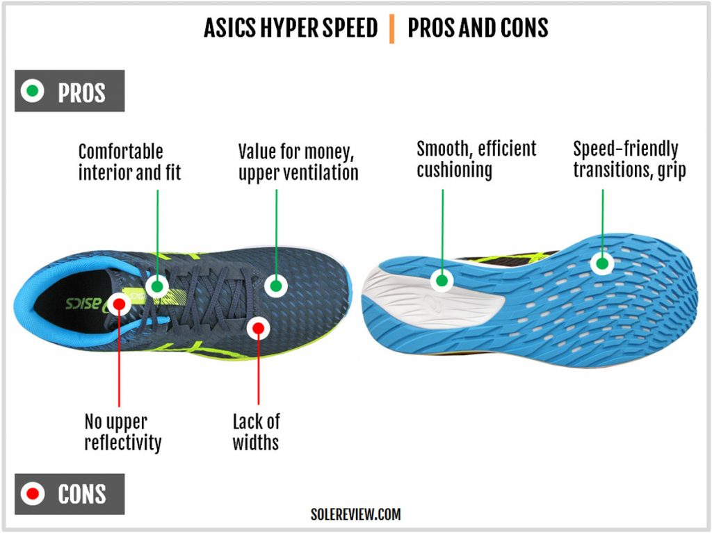 Pros and cons of the Asics Hyper Speed