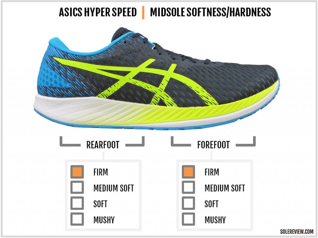 The cushioning softness of the Asics Hyper Speed