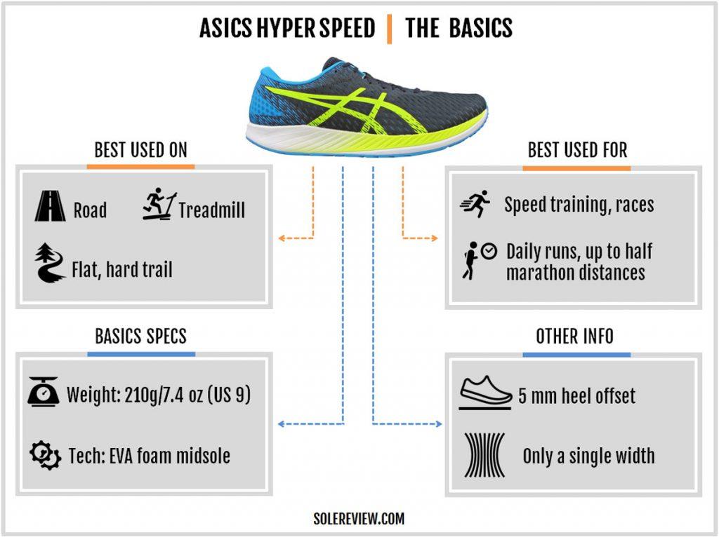 The basic specs of the Asics Hyper Speed