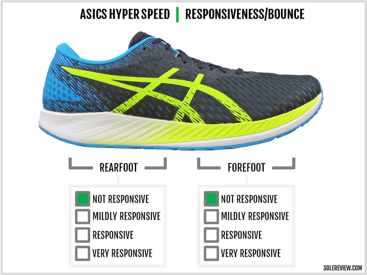 Asics Hyper Speed Review