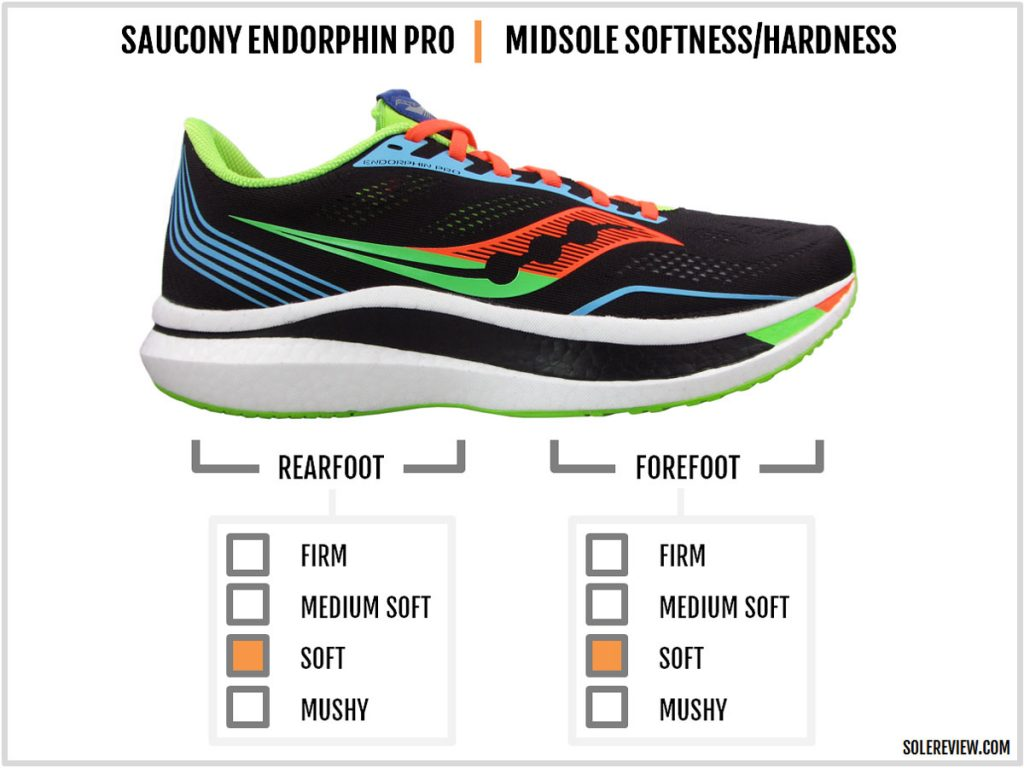 The cushioning softness of the Saucony Endorphin Pro