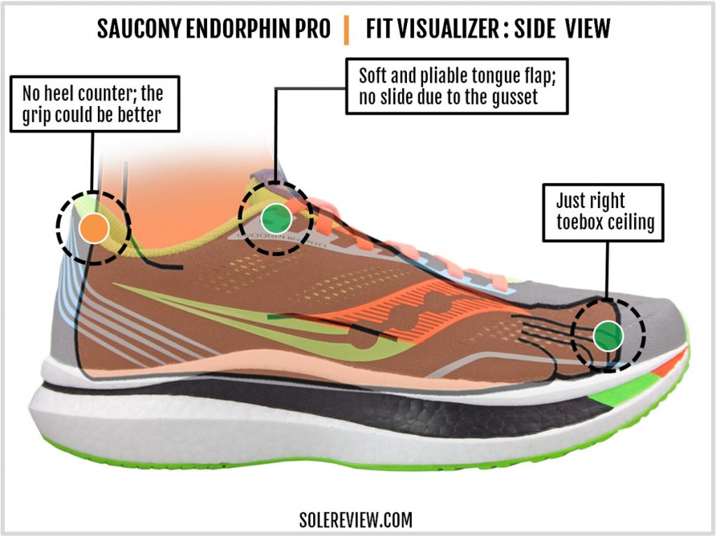 The upper fit of the Saucony Endorphin Pro