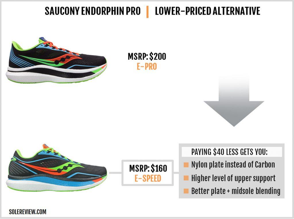 Saucony Endorphin Pro versus Endorphin Speed