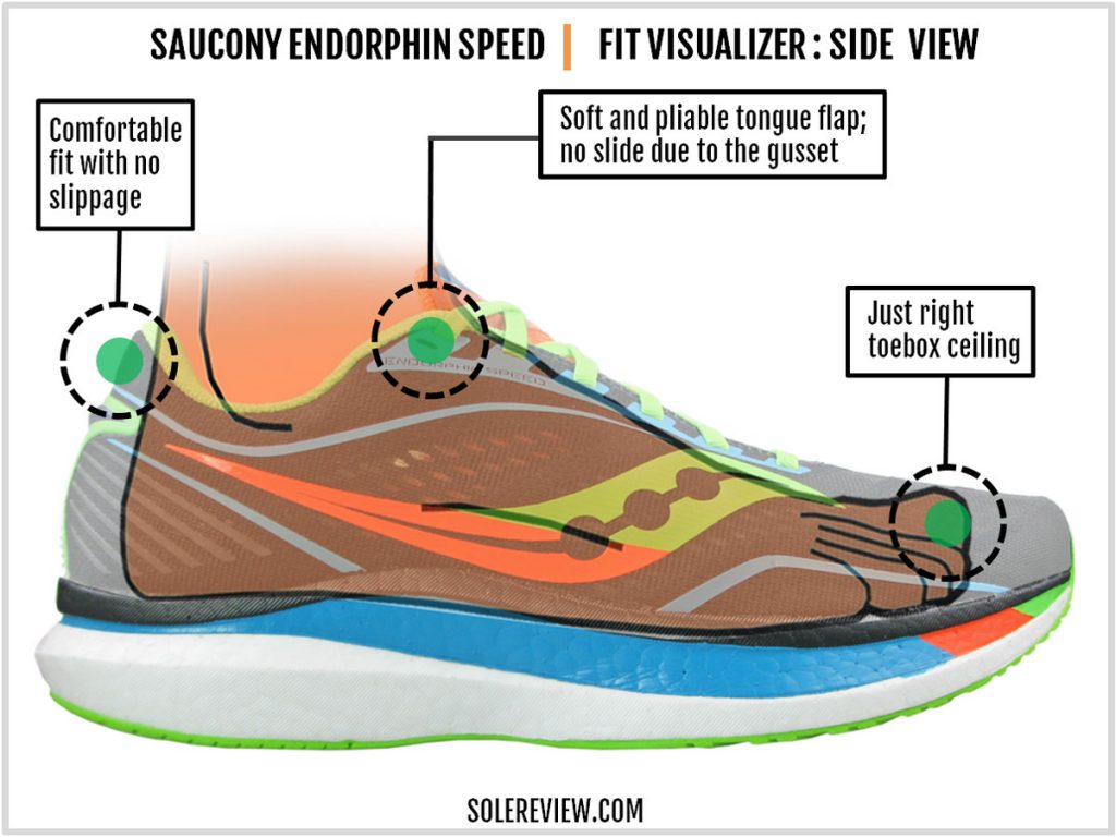 The upper fit of the Saucony Endorphin Speed
