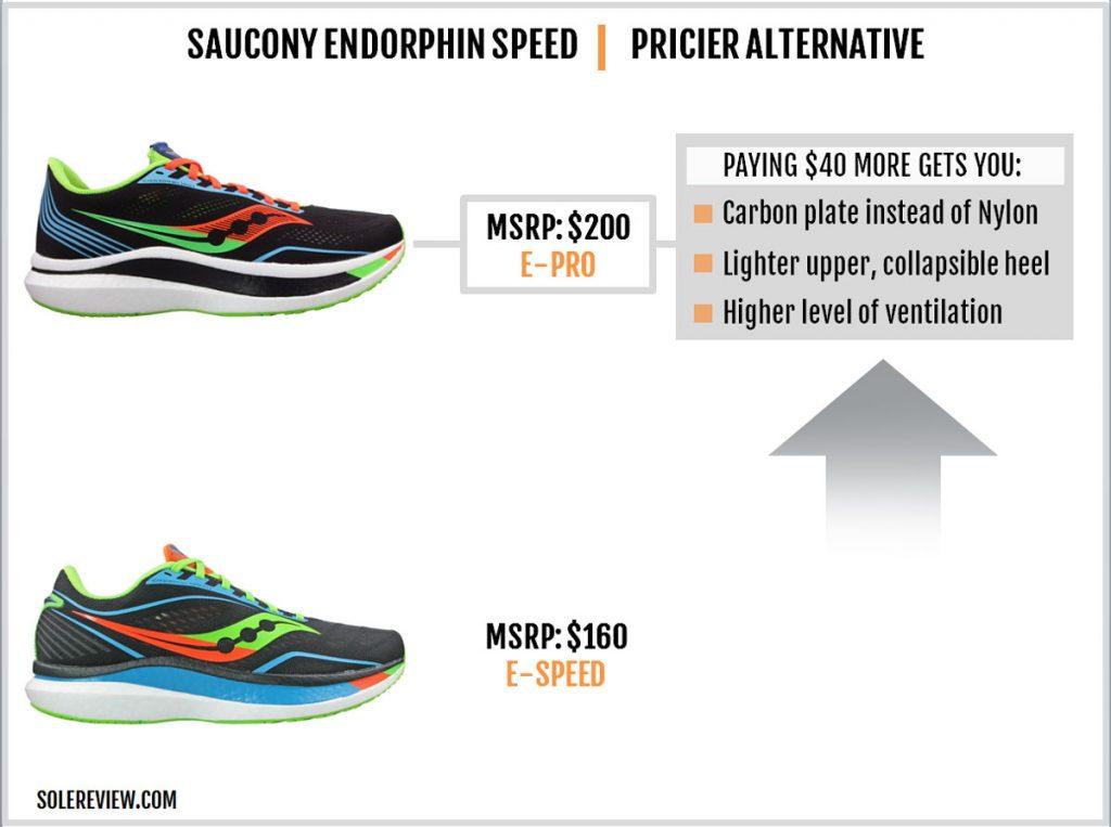 Saucony Endorphin Speed versus Endorphin Pro