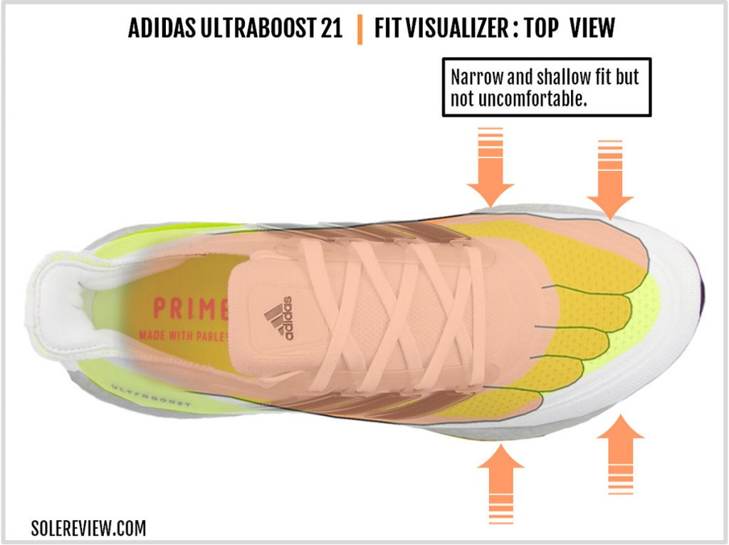 The upper fit of the adidas Ultraboost 21