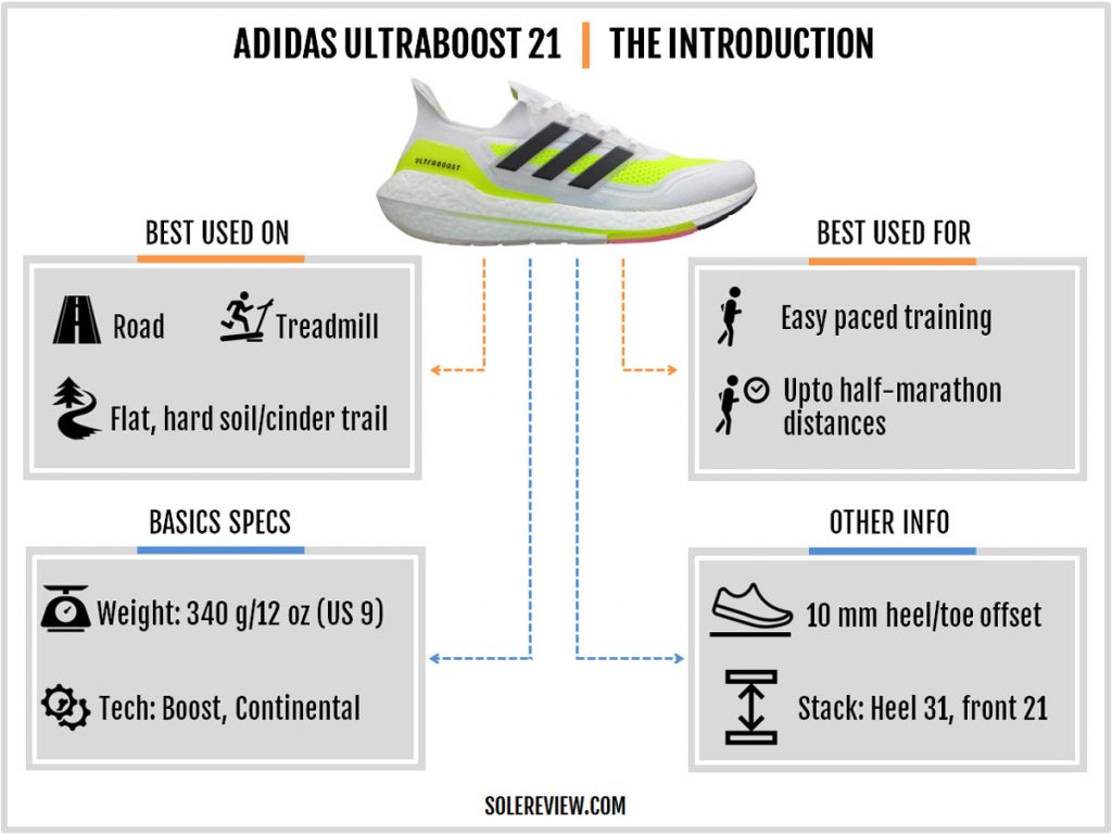 The basics of the adidas Ultraboost 21