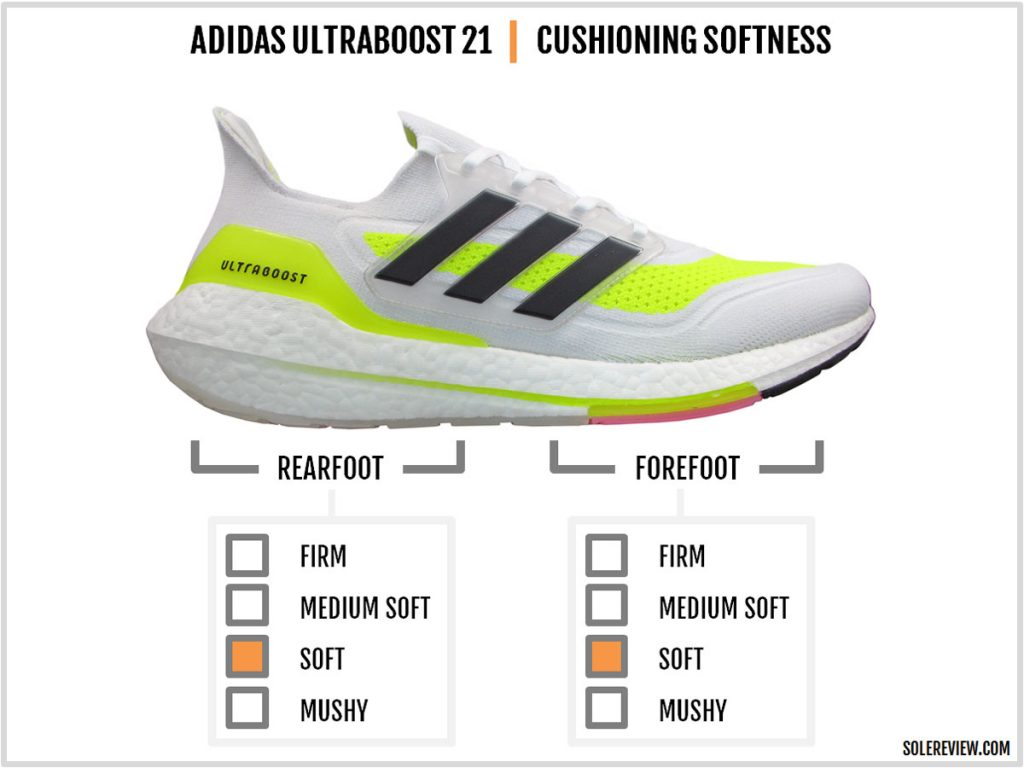 The cushioning softness of the adidas Ultraboost 21
