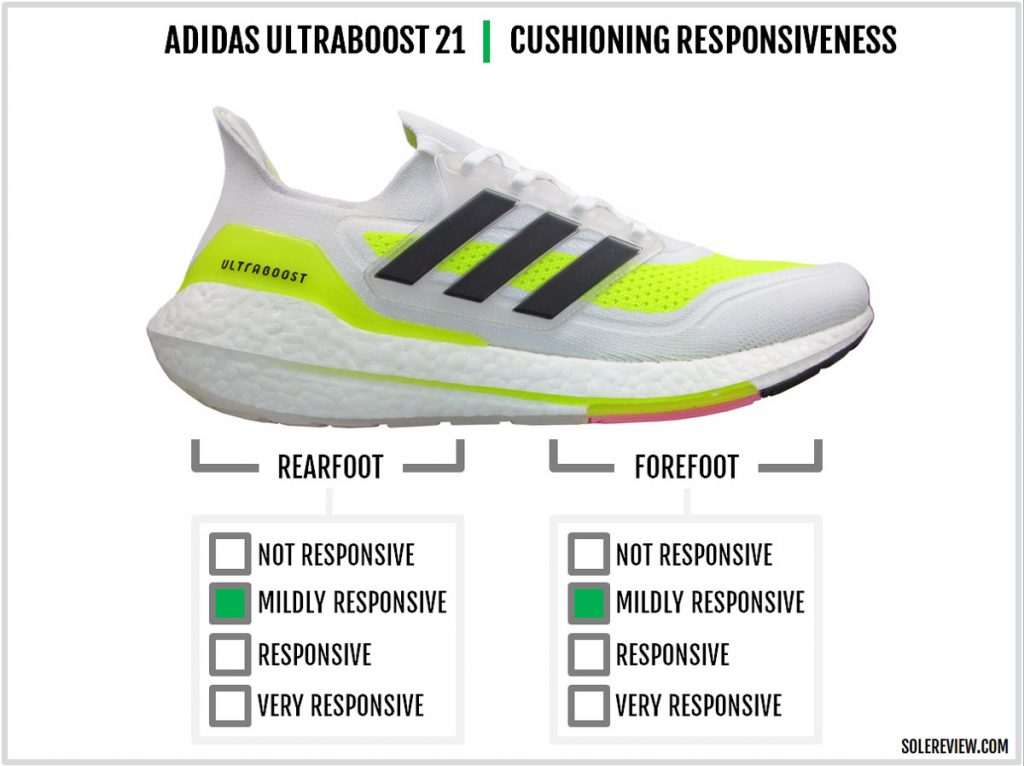 The cushioning responsiveness of the adidas Ultraboost 21