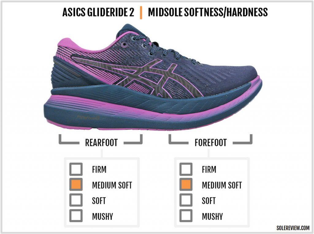 Asics Glideride 2 cushioning softness