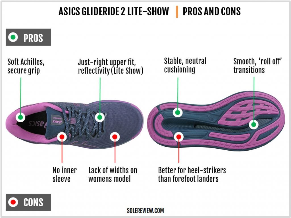 Asics Glideride 2 pros and cons