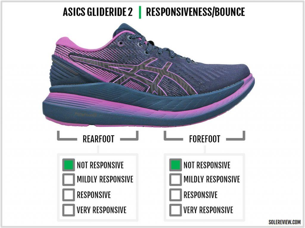 Asics Glideride 2 cushioning responsiveness