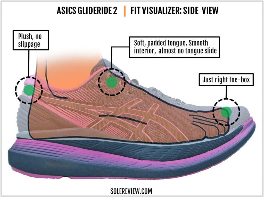 Asics Glideride 2 women's upper fit
