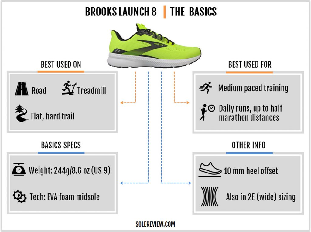 The basics of the Brooks Launch 8.