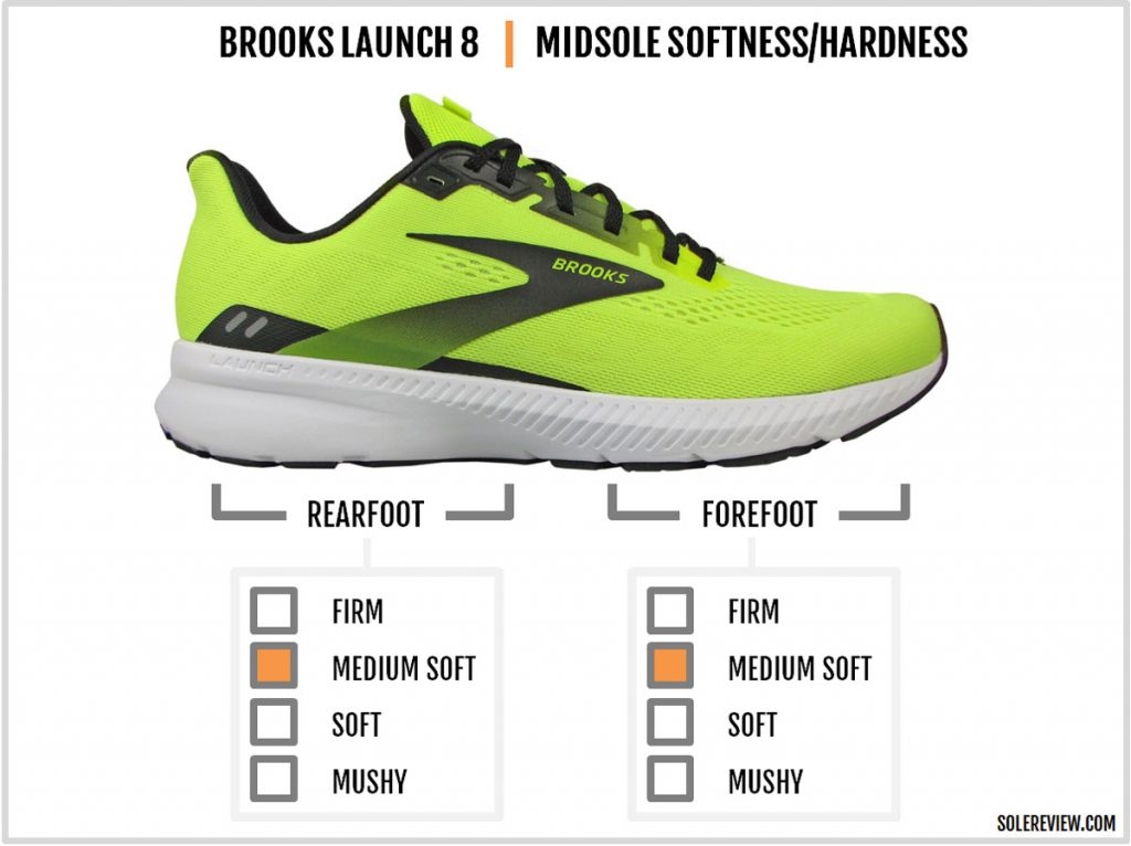The cushioning softness of the Brooks Launch 8.