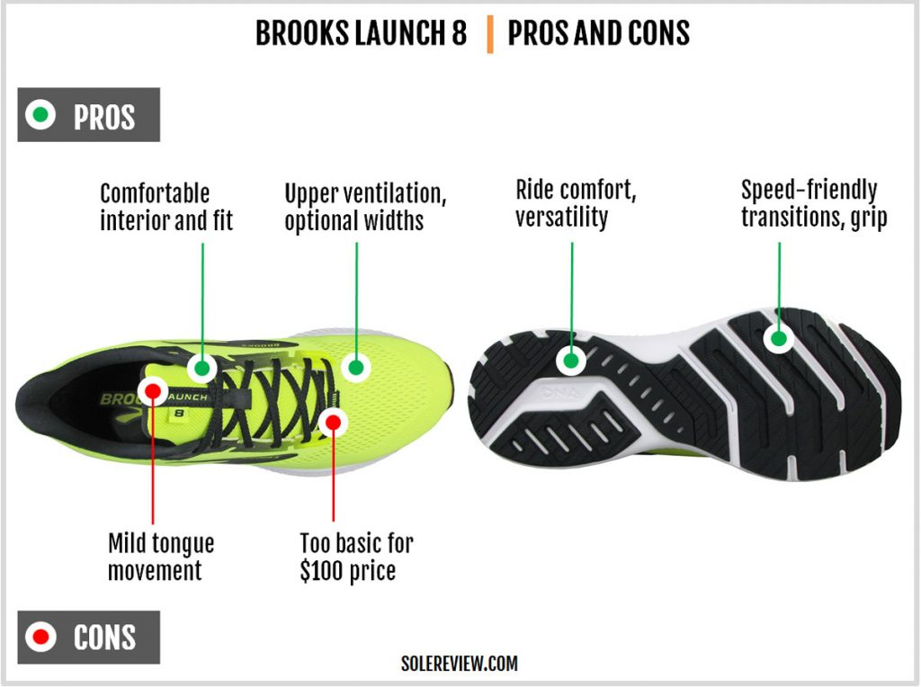 The pros and cons of the Brooks Launch 8.