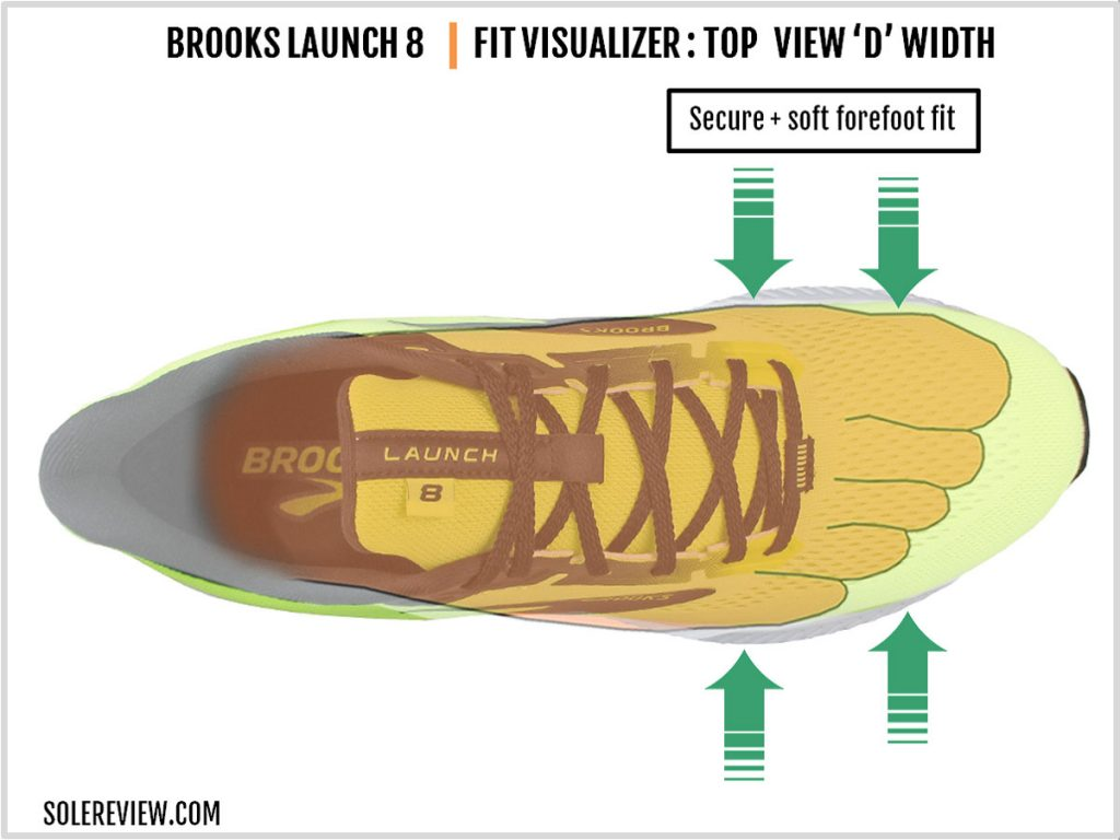 The upper of fit of the Brooks Launch 8.