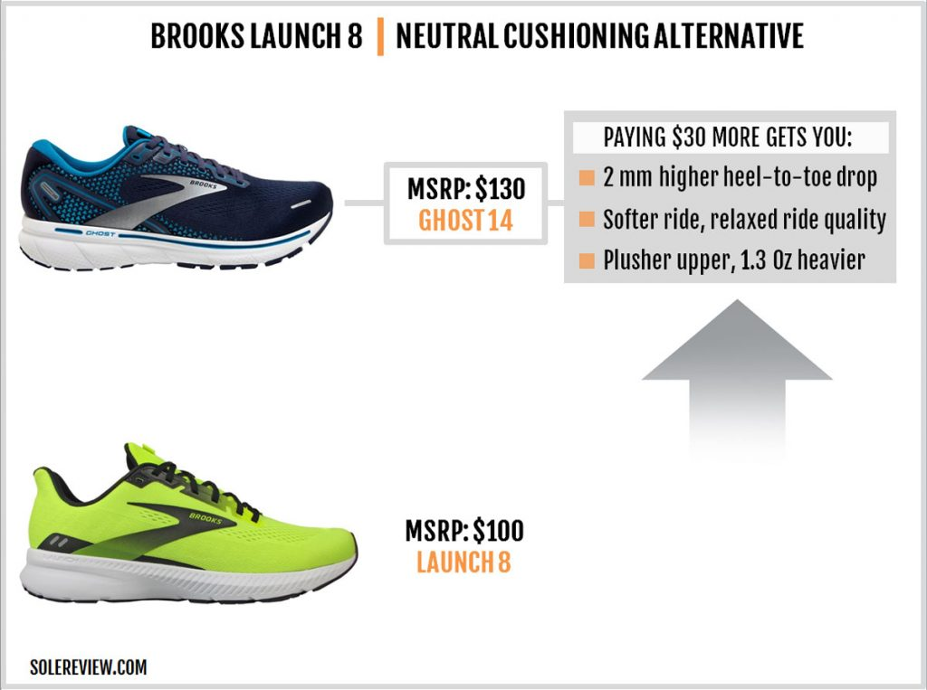 The Brooks Ghost 14 versus the Brooks Launch 8.