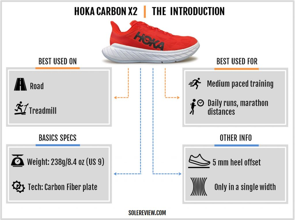 The basic specs of the Hoka One One Carbon X2.