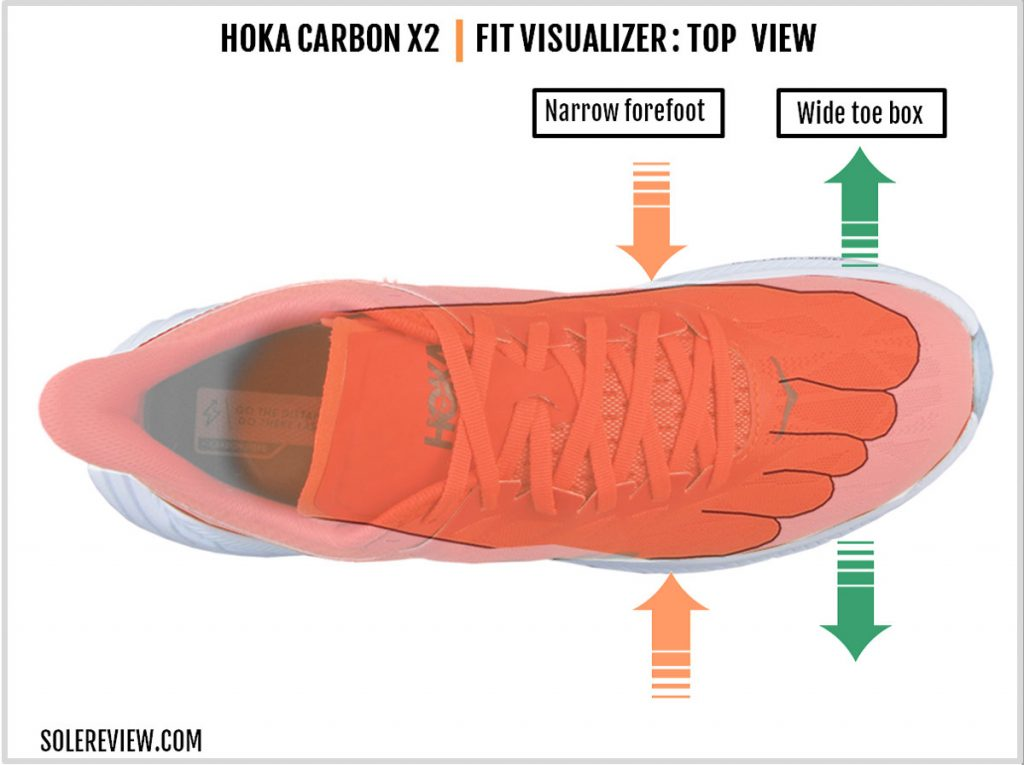 The upper fit of the Hoka One One Carbon X2.