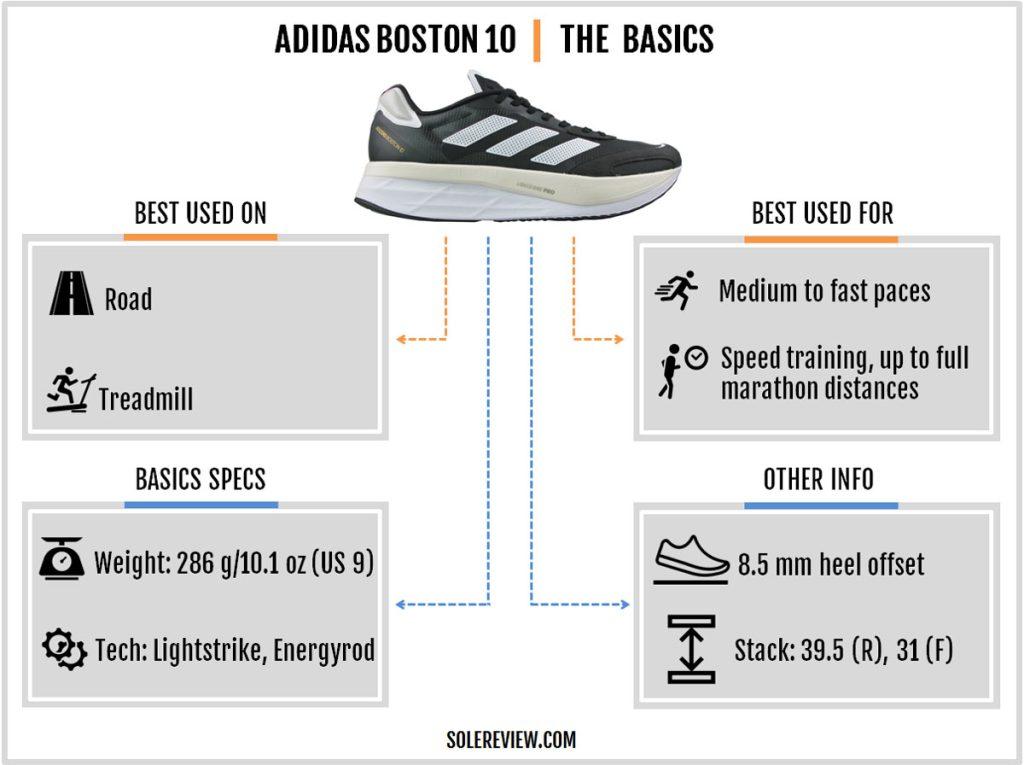 The basic specs of the adidas adizero Boston 10.