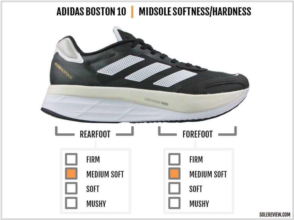 The cushioning softness of the adidas adizero Boston 10.