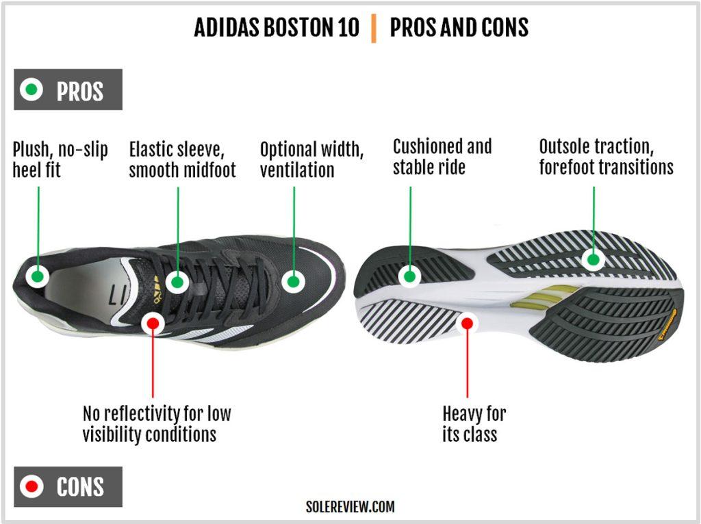 The pros and cons of the adidas adizero Boston 10.