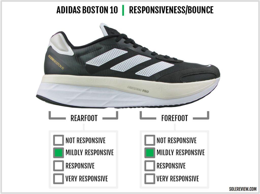 The cushioning responsiveness of the adidas adizero Boston 10.
