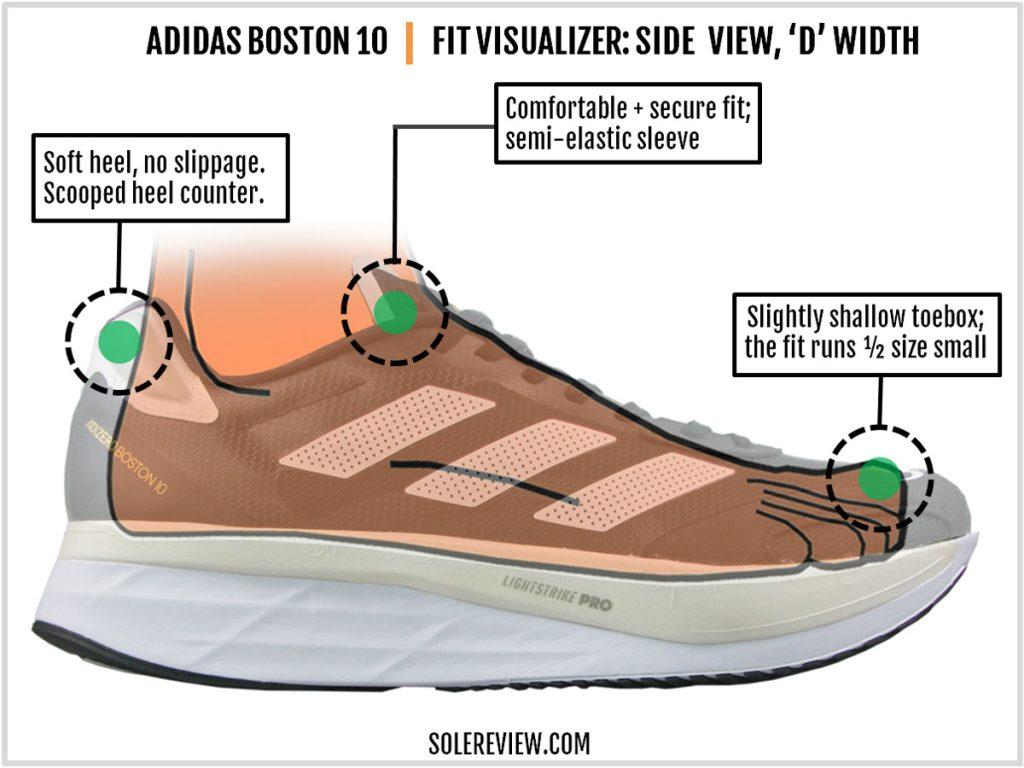 The upper fit of the adidas adizero Boston 10.